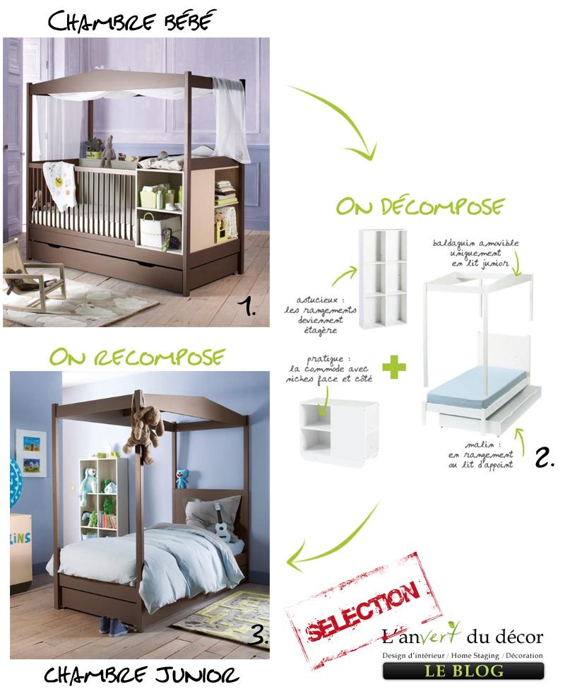 Du mobilier design pour nos ch res t tes blondes l 39 an vert du d cor - Mobilier vertbaudet ...