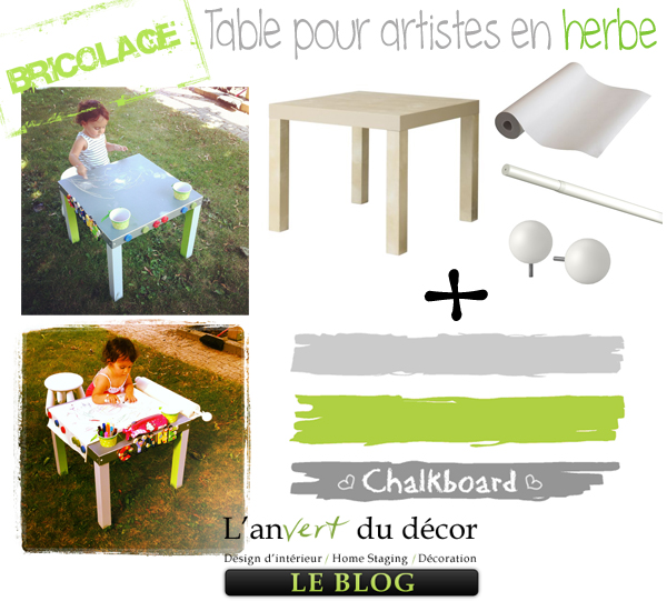 Diy table lack hack e l 39 an vert du d cor - Table a dessin ikea ...